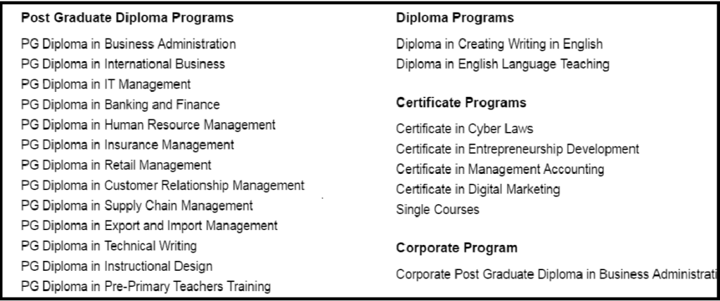 Symbiosis Distance Learning Mba Fee Eligibility