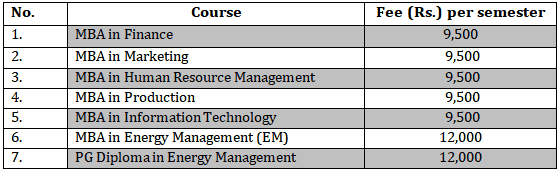 Authentic] DAVV Distance Learning Fee, Courses, Admission