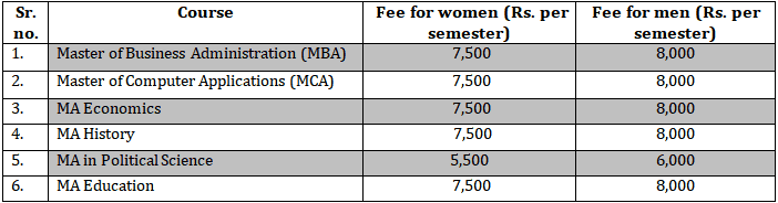 JVWU Distance Learning Fee Table