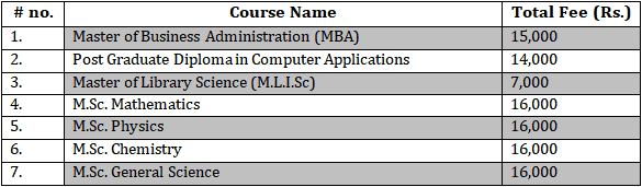 NIMS University Distance MBA Fee Table