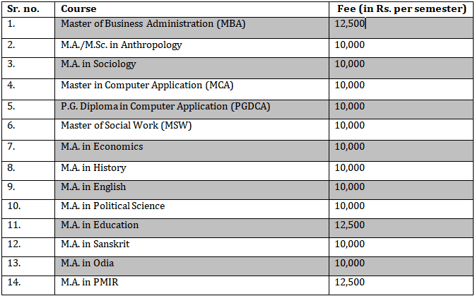 North Orissa University fee table