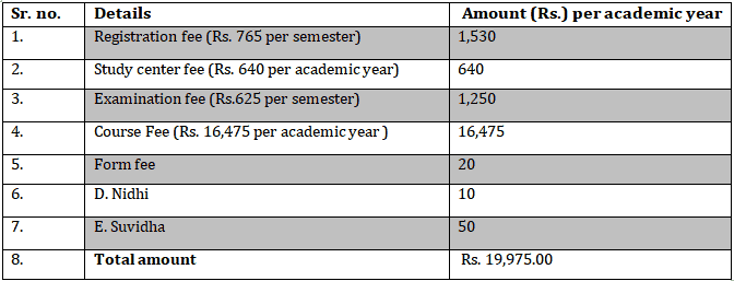 Shivaji University fee table