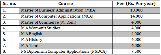 MTWU distance learning fee table